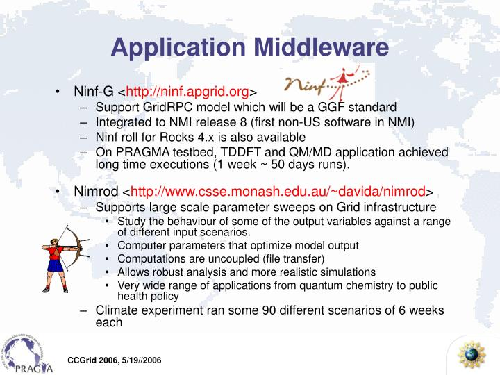 Application Middleware