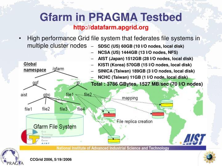 Gfarm in PRAGMA Testbed
