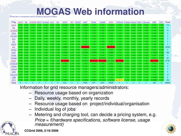 MOGAS Web information