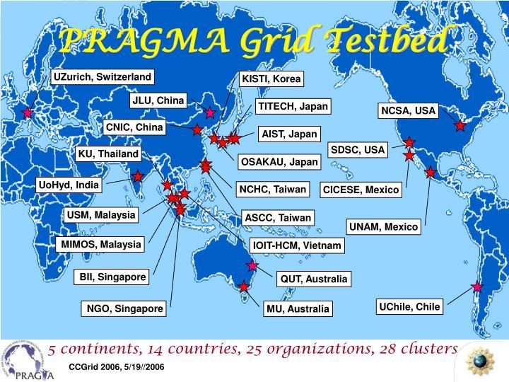 PRAGMA Grid Testbed