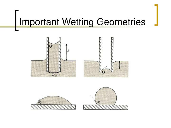 Important Wetting Geometries