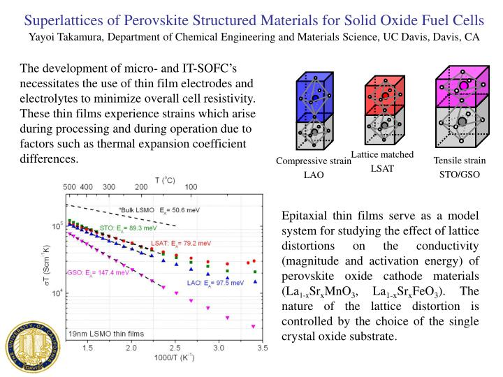 PPT - Superlattices of Perovskite Structured Materials for