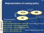 representation of routing policy5