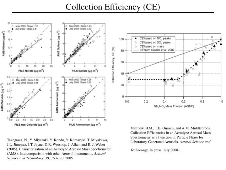 Collection Efficiency (CE)