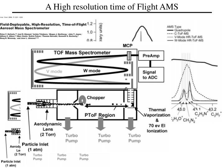A High resolution time of Flight AMS