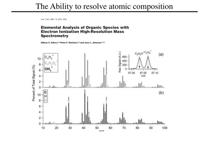 The Ability to resolve atomic composition