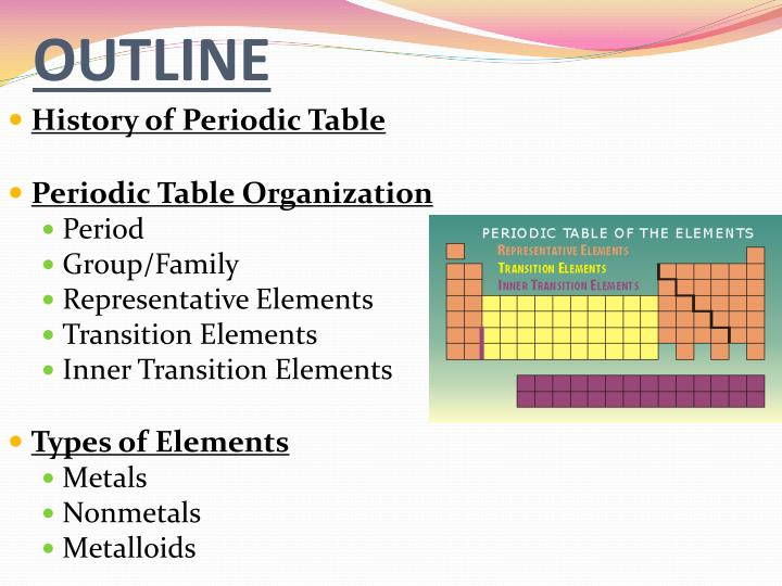 Ppt the periodic table powerpoint presentation id5549007 history of periodic table urtaz Images