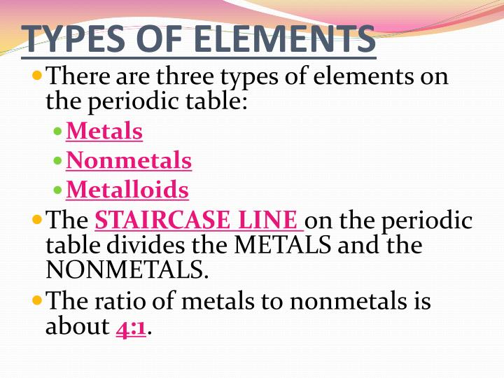 Ppt the periodic table powerpoint presentation id5549007 types of elements urtaz Images