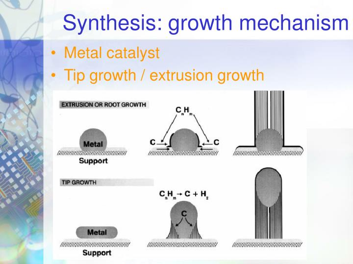 Synthesis: growth mechanism