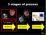 3 stages of process