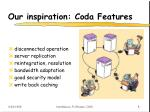 our inspiration coda features