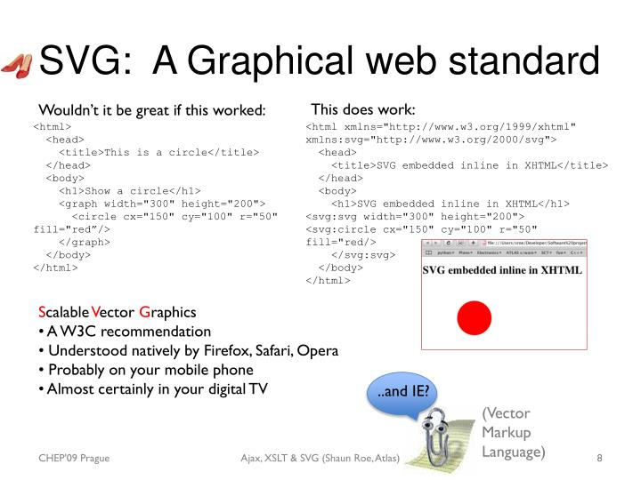 SVG:  A Graphical web standard