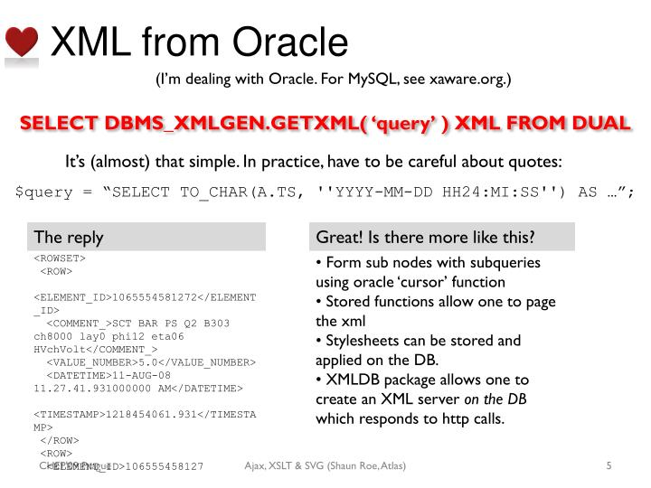 XML from Oracle