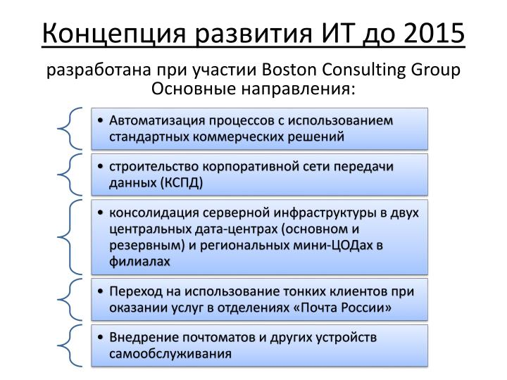 Концепция развития ИТ до 2015