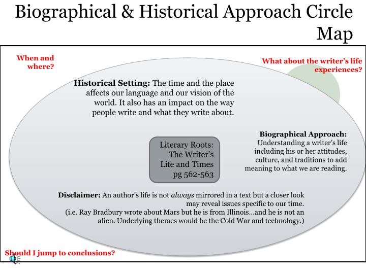 historical biographical analysis on another invitation Fundamental historical test of analyzing historical change across time others, particularly literary critics, have suggested that the biographical emphasis on the personal is itself, at root, invalid.