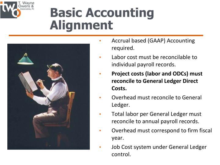 Basic Accounting Alignment