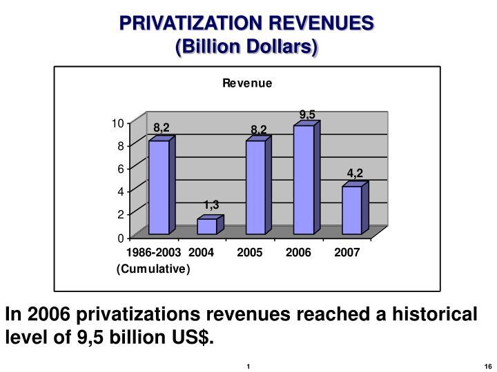 PRIVATIZATION REVENUES