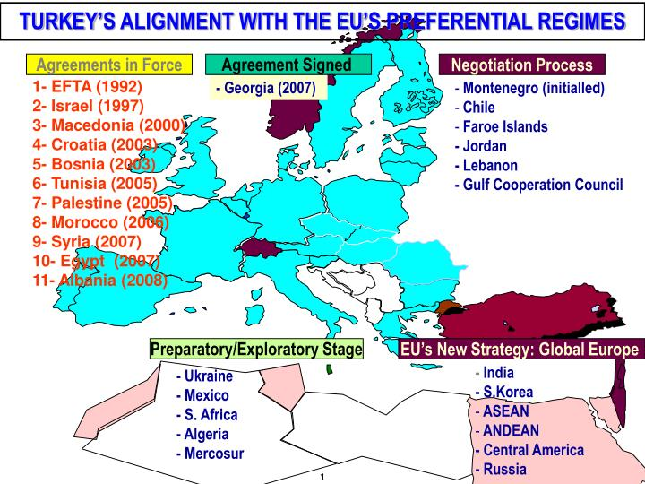 TURKEY'S ALIGNMENT WITH THE EU'S PREFERENTIAL REGIMES