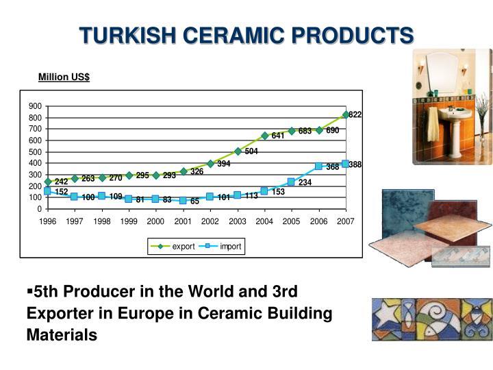 TURKISH CERAMIC PRODUCTS