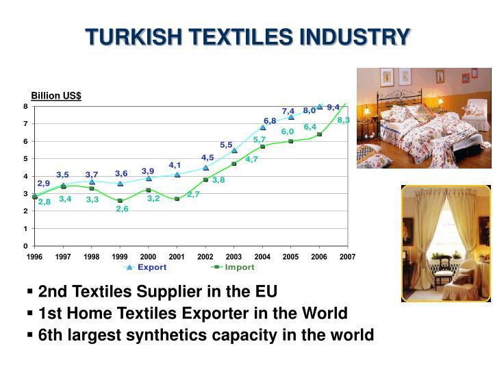 TURKISH TEXTILES INDUSTRY