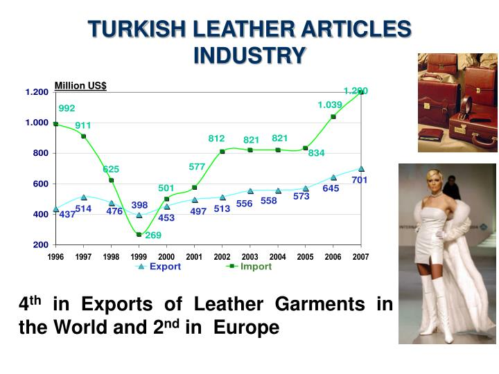 TURKISH LEATHER ARTICLES INDUSTRY