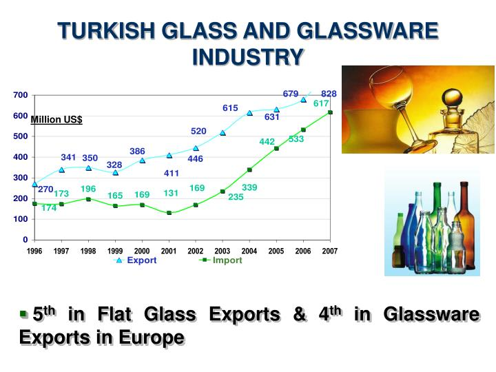 TURKISH GLASS AND GLASSWARE INDUSTRY