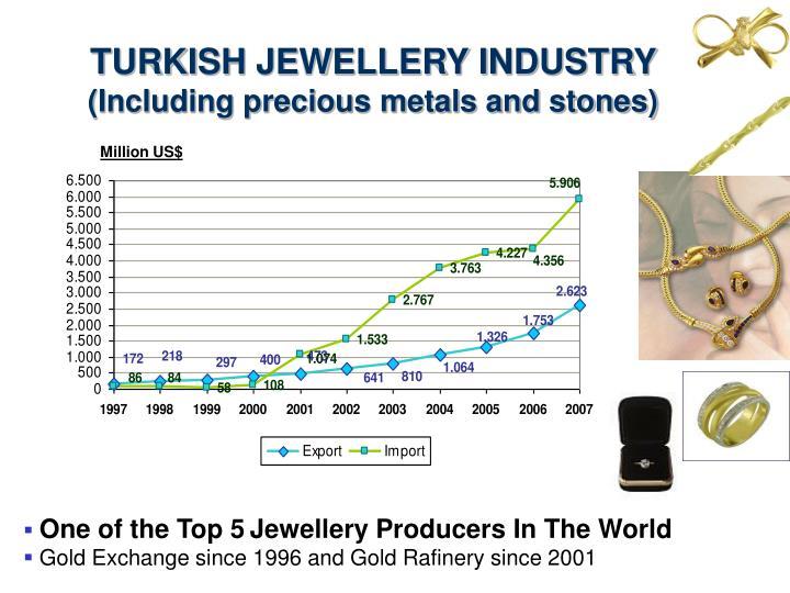 TURKISH JEWELLERY INDUSTRY