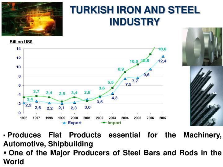 TURKISH IRON AND STEEL INDUSTRY