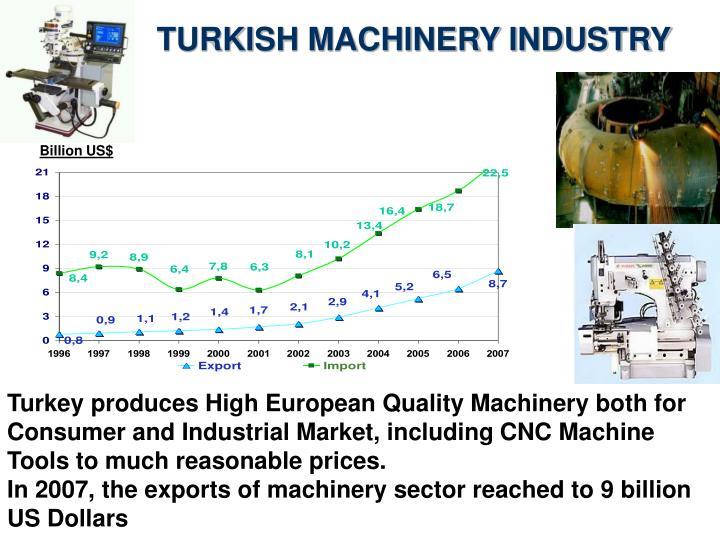 TURKISH MACHINERY INDUSTRY