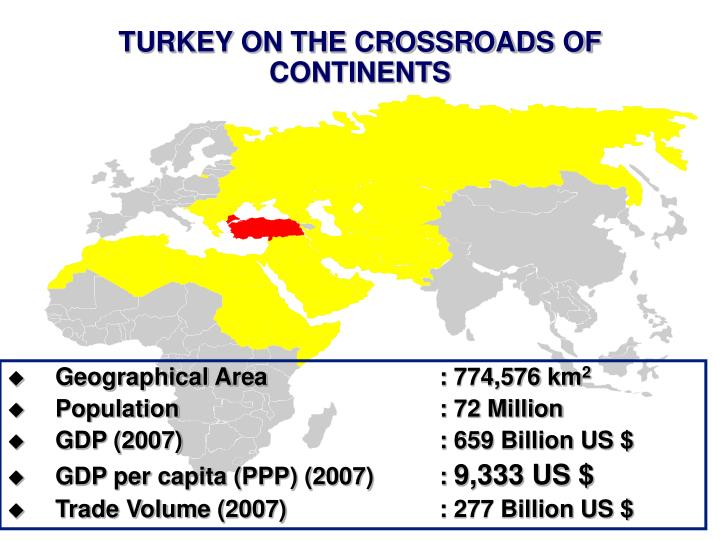 Turkey on the crossroads of continents