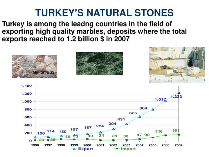 TURKEY'S NATURAL STONES