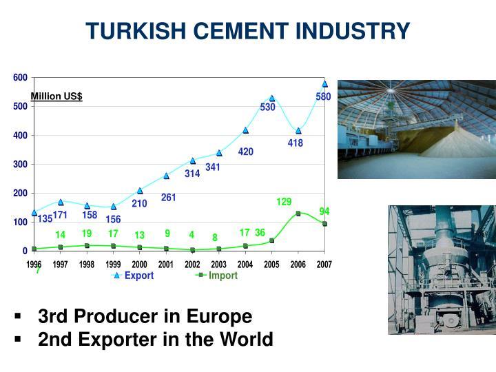 TURKISH CEMENT INDUSTRY