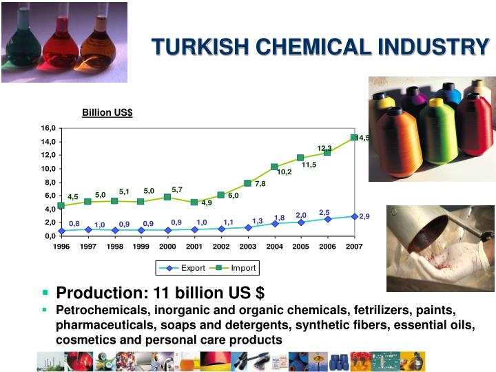 TURKISH CHEMICAL INDUSTRY