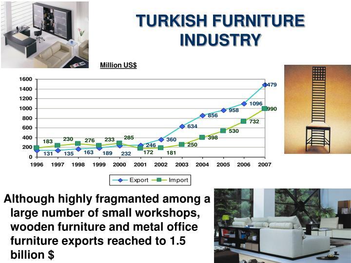 TURKISH FURNITURE INDUSTRY