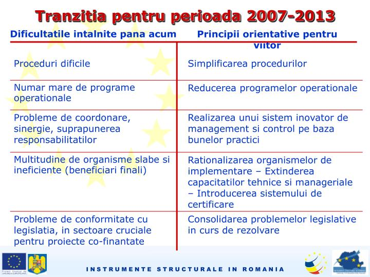 Tranzitia pentru perioada 2007-2013