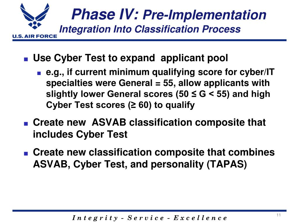 PPT - Cyber/IT Test Development: Project Overview PowerPoint