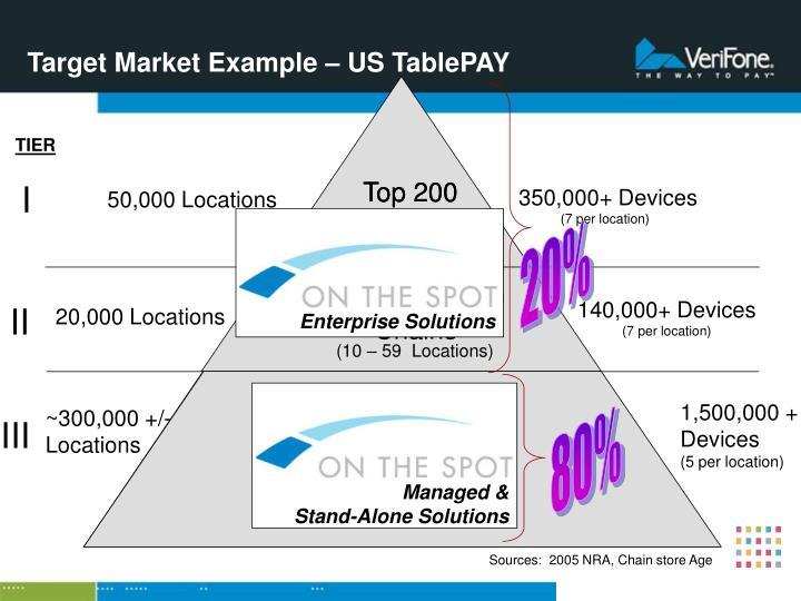 Target market example us tablepay