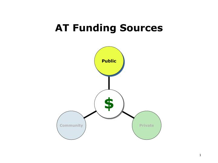 at funding sources n.