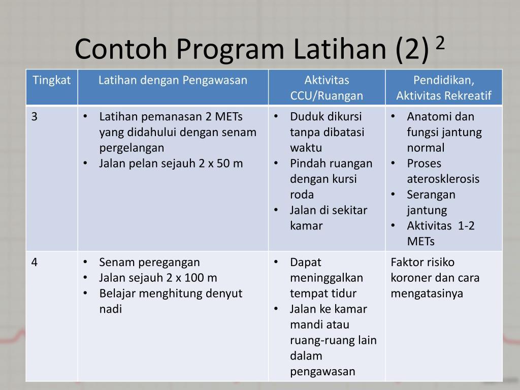 PPT - Diskusi Topik 6 Rehabilitasi Kardiovaskular PowerPoint Presentation - ID:5551536