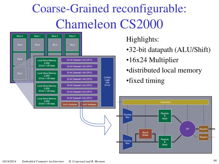Coarse-Grained reconfigurable: