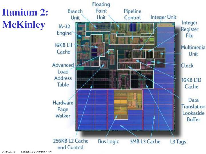 Itanium 2: McKinley