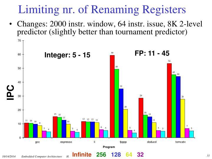 Limiting nr. of Renaming Registers
