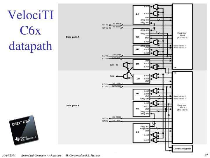 VelociTIC6x