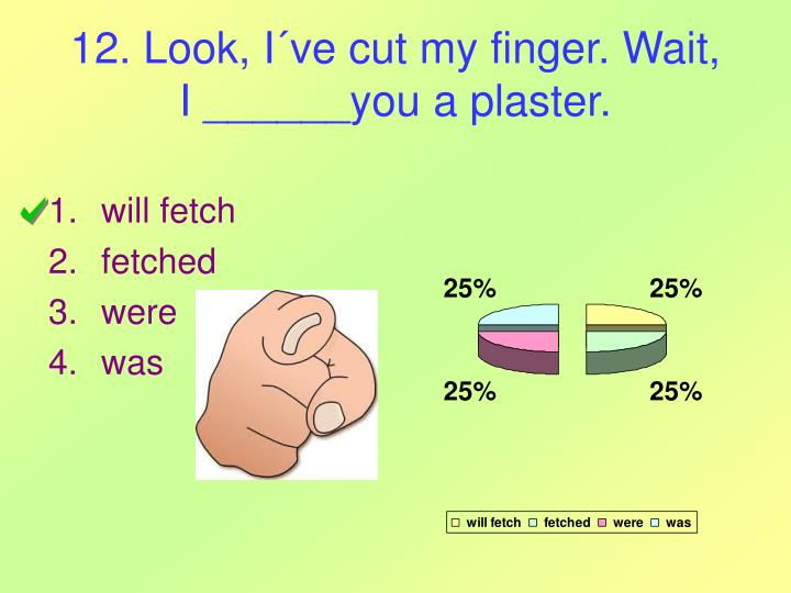 12. Look, I´ve cut my finger. Wait,