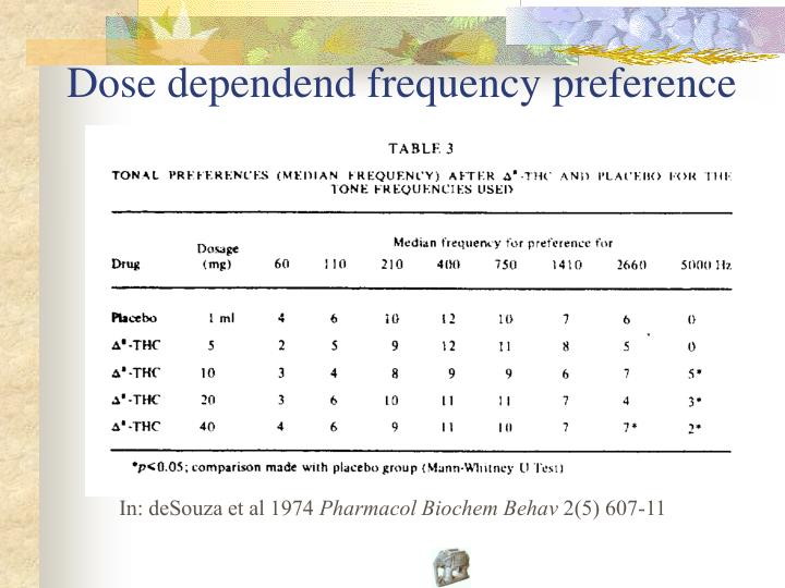 Dose dependend frequency preference