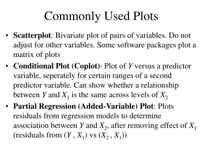 Commonly used plots