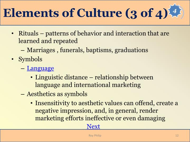 role of culture in international marketing