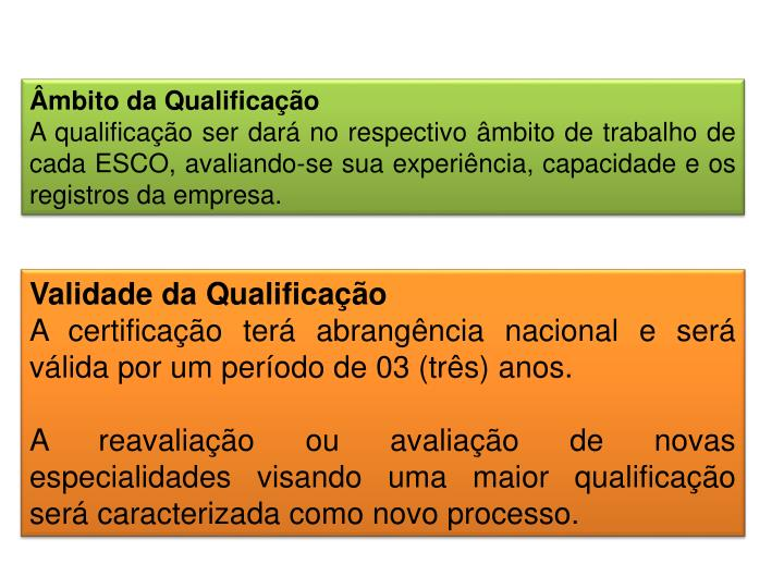 Âmbito da Qualificação