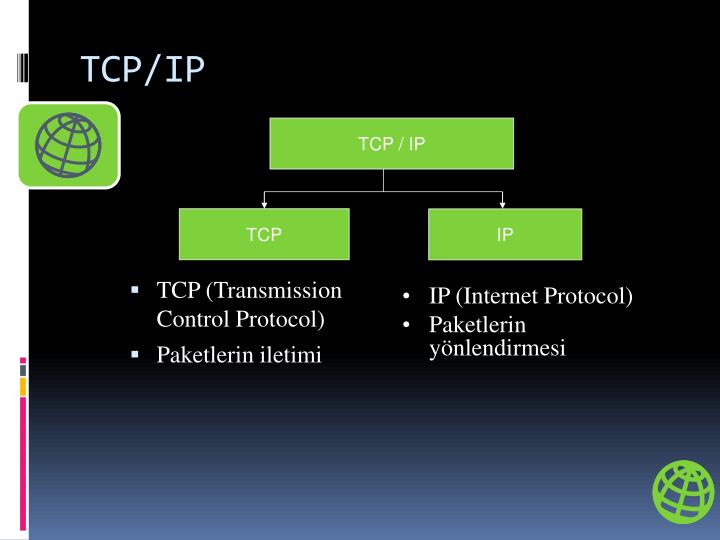 an introduction of tcp ip protocol During this course you will: be introduced to the various protocols that are covered by tcp/ip learn about the development and limitations of internet protocol.