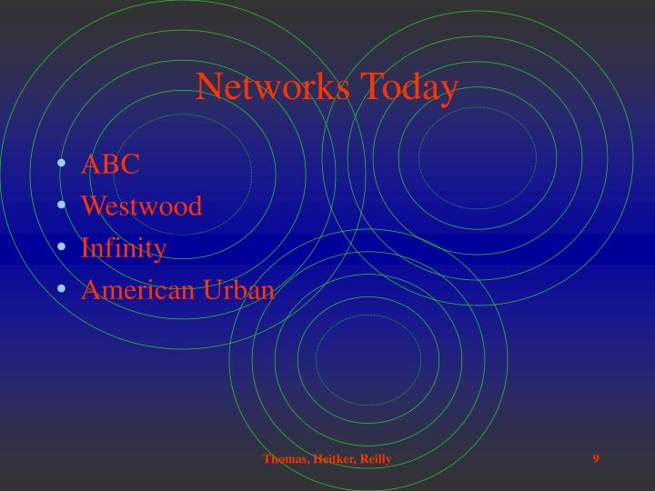 Networks Today
